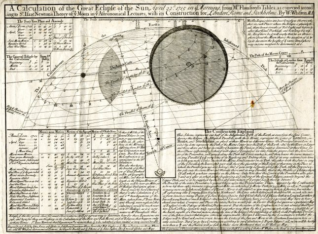 Whiston's second 1715 eclipse broadsheet. Institute of Astronomy, University of Cambridge (AMI/11/C).
